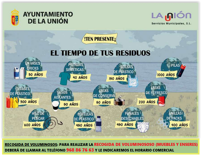 Recogida de residuos urbanos